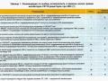 Рекомендации по выбору антиагреганта и времени начала приёма ингибиторов P2Y12-рецепторов при ИБС (ESC 2017)