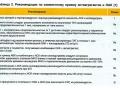 Рекомендации по совместному приёму антиагрегантов и ОАК (ESC 2017)